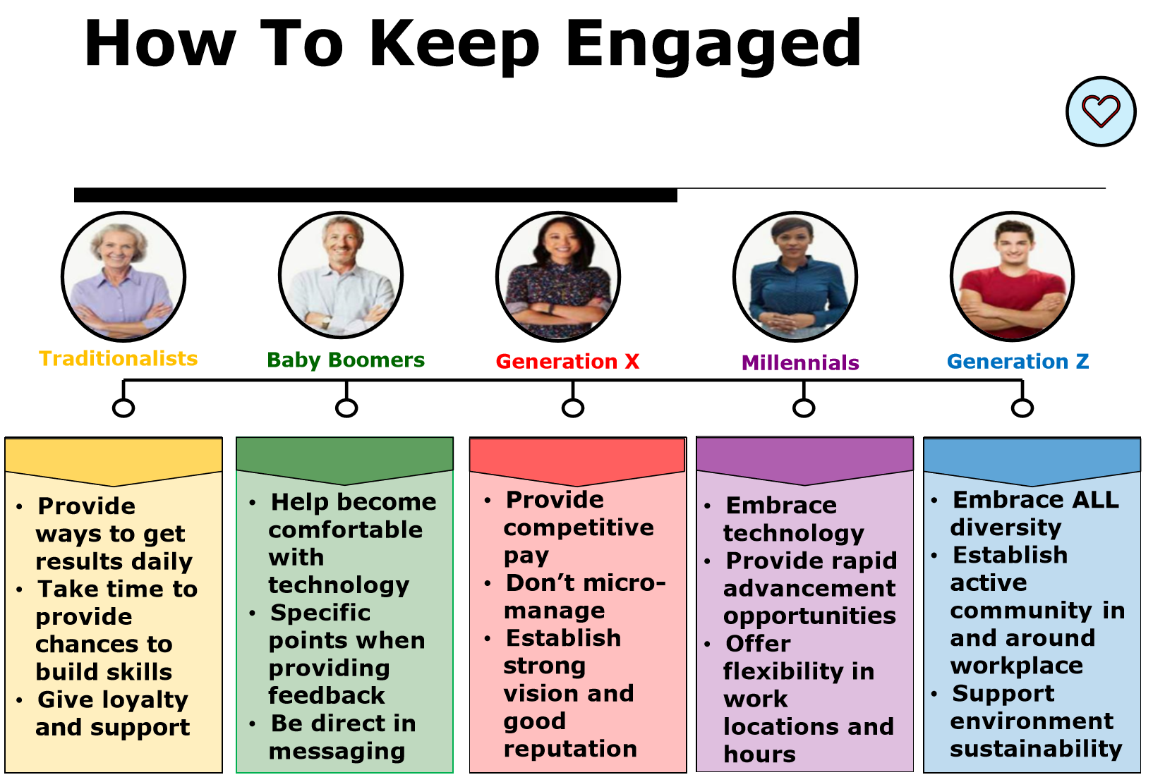Generational how to keep them engaged